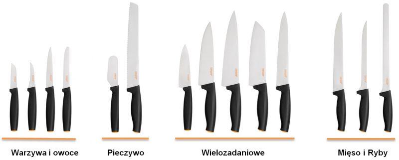 Noże Fiskars